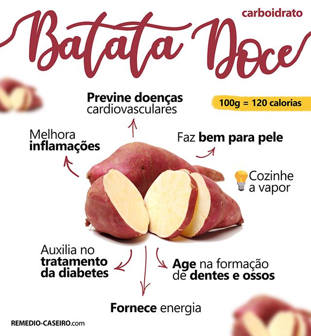 Arte sobre os benefícios da batata doce