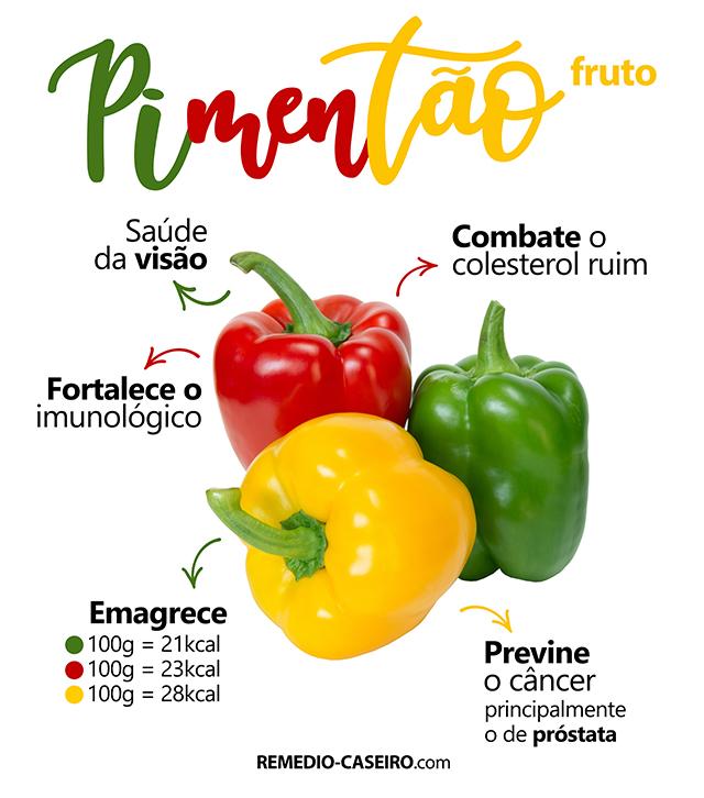 Imagem dos benefícios do pimentão