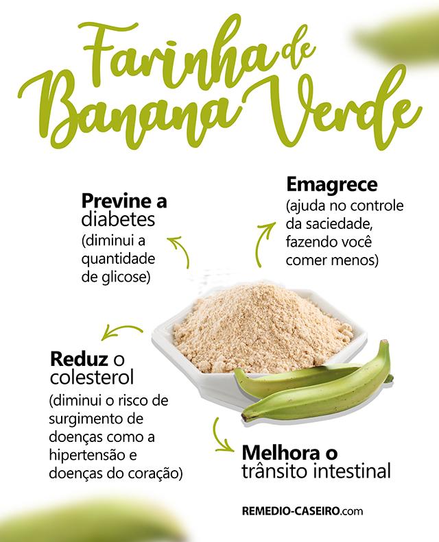 Imagem dos benefícios da farinha
