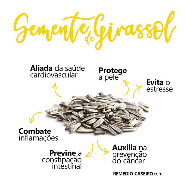 Ilustração com os poderes das sementes de girassol