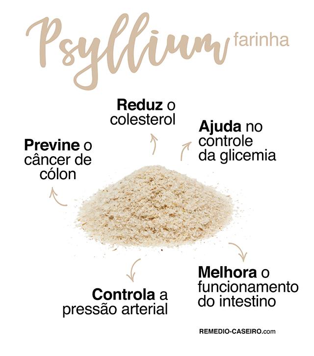 Psyllium: o que é e para que serve